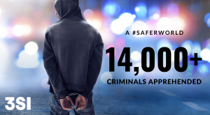 14k + criminals apprehended with proactive policing
